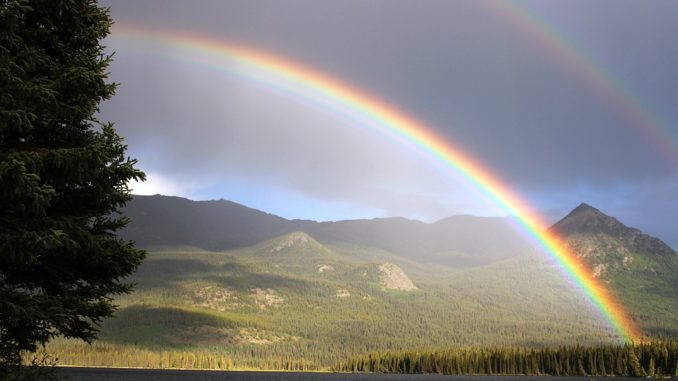 what is the rainbow how is it formed and what are its colors